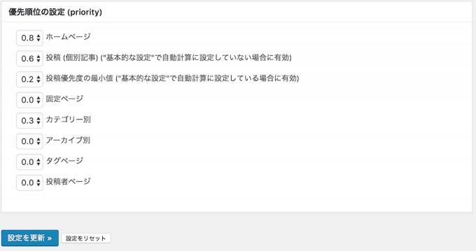 Google XML Sitemaps14